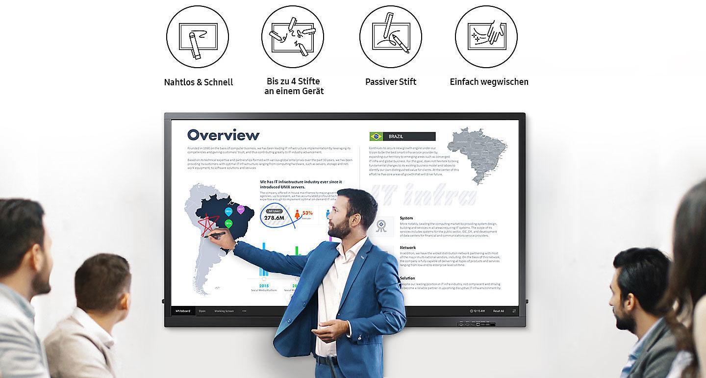 SAMSUNG Interactive-Display-QBH-TR-75